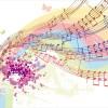 【無料音楽素材】Freeで使えるBGM・効果音のサイトまとめ