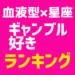 【血液型×星座ランキング】ギャンブル好き1位~48位発表